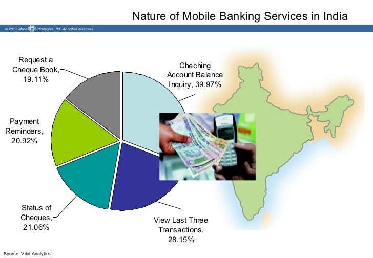 Nature of Mobile Banking Services in India© 2012 Maris    Strategies, ltd. All rights reserved.     Request a             ...