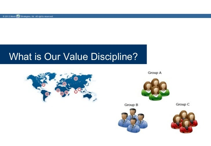 © 2012 Maris   Strategies, ltd. All rights reserved.     What is Our Value Discipline?