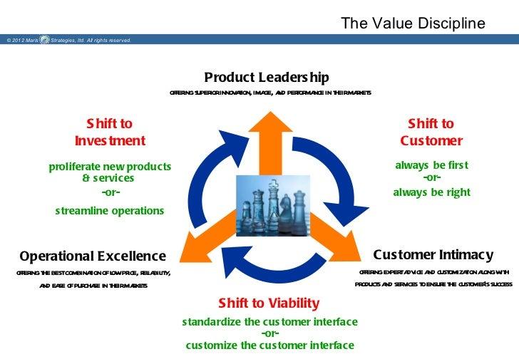 The Value Discipline© 2012 Maris   Strategies, ltd. All rights reserved.                                                  ...