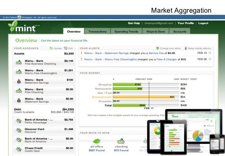 Market Aggregation© 2012 Maris   Strategies, ltd. All rights reserved.