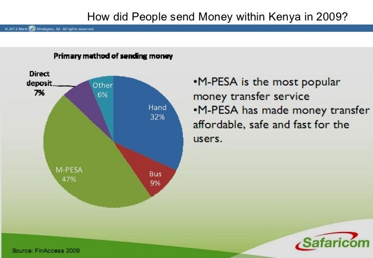 How did People send Money within Kenya in 2009?© 2012 Maris   Strategies, ltd. All rights reserved.