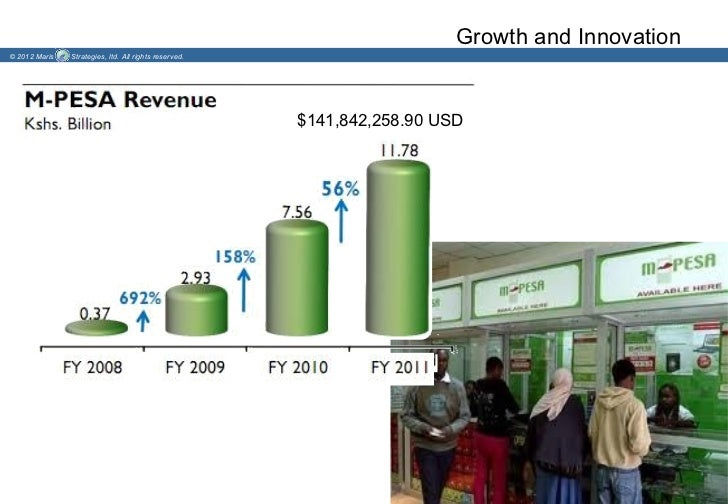 Growth and Innovation© 2012 Maris   Strategies, ltd. All rights reserved.                                                 ...