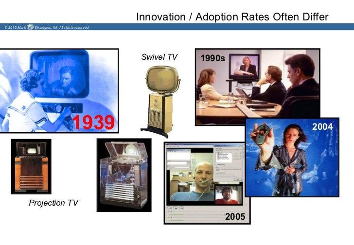 Innovation / Adoption Rates Often Differ© 2012 Maris    Strategies, ltd. All rights reserved.                             ...