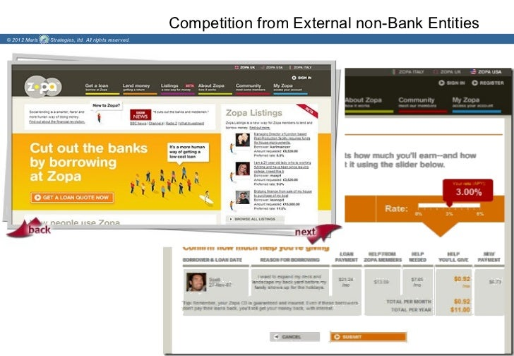 Competition from External non-Bank Entities© 2012 Maris   Strategies, ltd. All rights reserved.