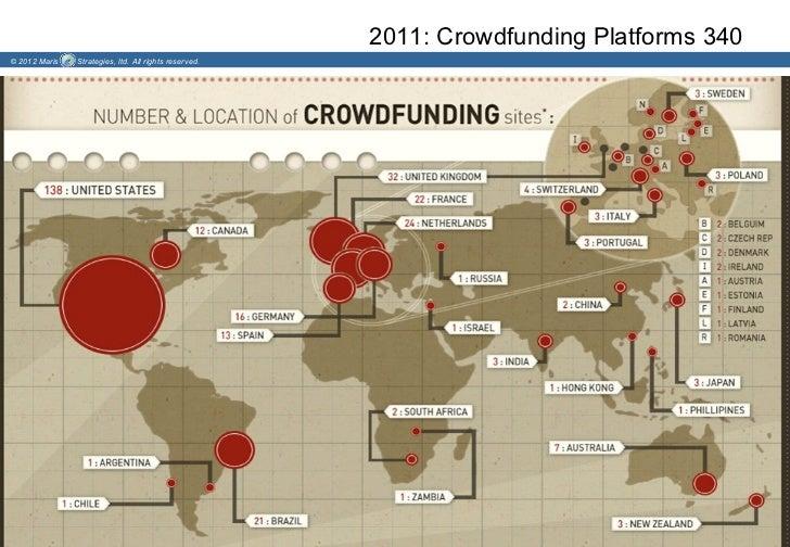 2011: Crowdfunding Platforms 340© 2012 Maris   Strategies, ltd. All rights reserved.