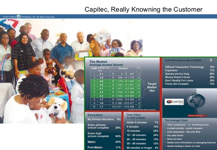 Capitec, Really Knowning the Customer© 2012 Maris   Strategies, ltd. All rights reserved.