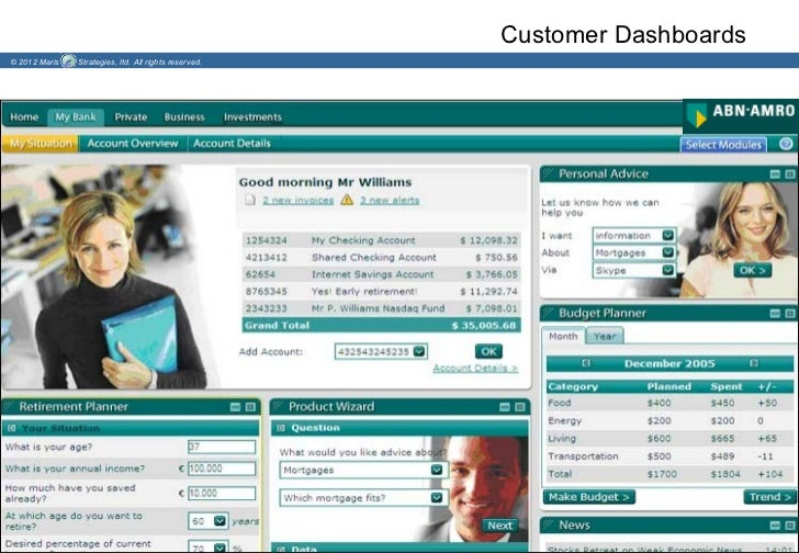 Customer Dashboards© 2012 Maris   Strategies, ltd. All rights reserved.                • Dash Boards