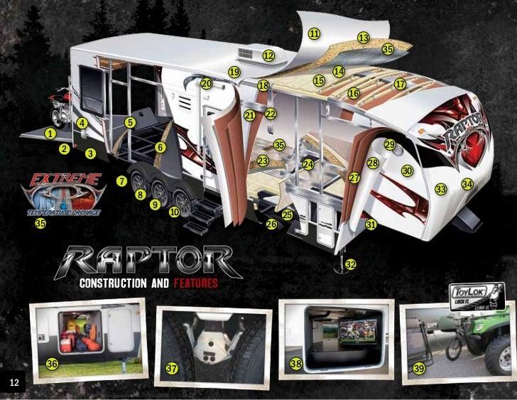 2012 Keystone Raptor Toy Haulers