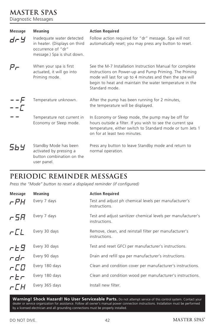 Master Spa Wiring Schematic | Wiring Diagram on