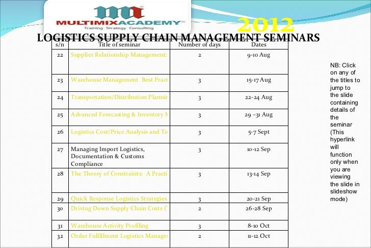 seminar chemical logistics and supply chain This gl o macs logistics & supply chain management training seminar is aimed at both suppliers and buyers who need an overview of the key drivers involved when viewing supply chains from a logistics / demand point of view and appreciate what logistics and supply chain management are fundamentally about, and that delegates are able to.