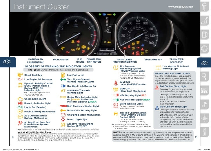 Mazda Engine Light Symbols Problems And Solutions