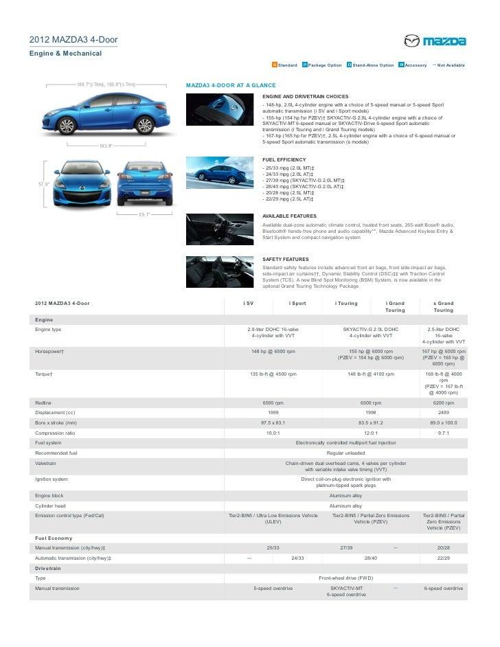 Mazda 3 2012 specs
