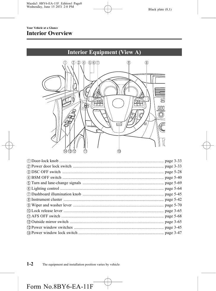 Wiring Diagram Mazda 3 2012 : Mazda sedan and hatchbackowners manual