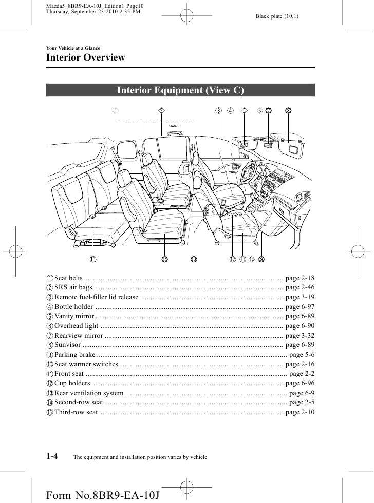 2012 Mazda 5 Fuse Box Diagram