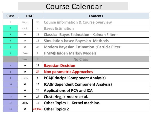 Course Calendar Class DATE Contents 1 Sep. 26 Course information & Course overview 2 Oct. 4 Bayes Estimation 3 〃 11 Classi...