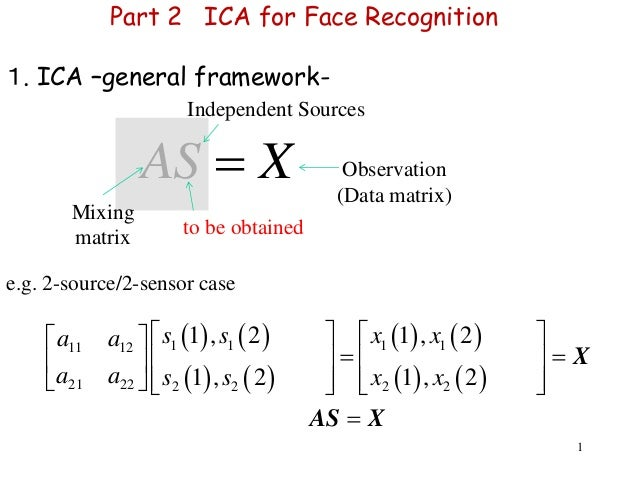 1 Part 2 ICA for Face Recognition 1. ICA –general framework- e.g. 2-source/2-sensor case AS X Mixing matrix Independent S...