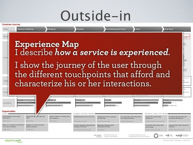 First:  What is a touchpoint?