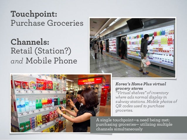 Touchpoints = Features