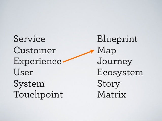 Service Customer Experience User System Touchpoint  Blueprint Map Journey Ecosystem Story Matrix