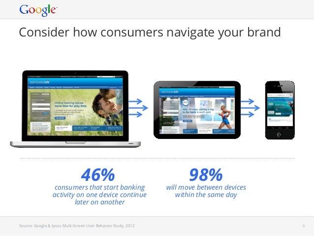 Mobile Banking Trends - Oct 2012 - Google Slide 3