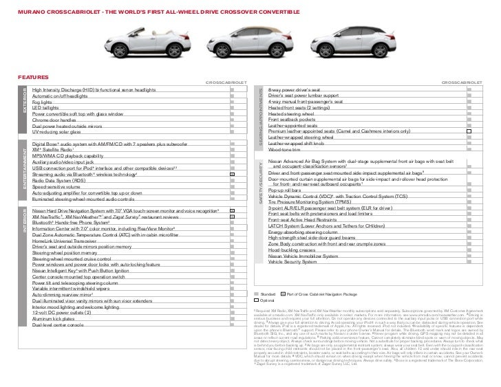 2012 Nissan Murano brochure by Neil Huffman Nissan