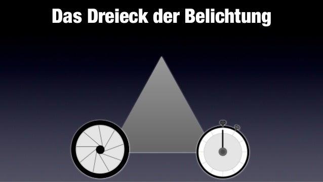 Das Dreieck der Belichtung