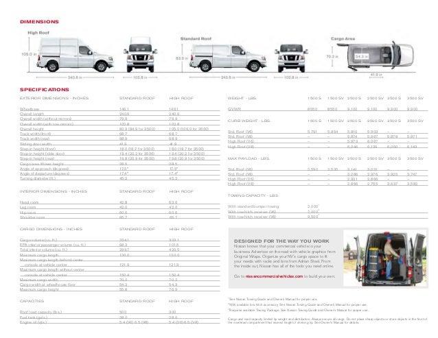 Nissan Nv3500 Interior Dimensions Www Indiepedia Org