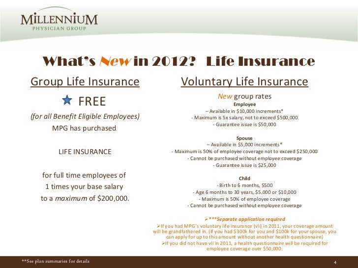 What's  New  in 2012?  Life Insurance <ul><li>Group Life Insurance </li></ul><ul><li>FREE </li></ul><ul><li>(for all Benef...