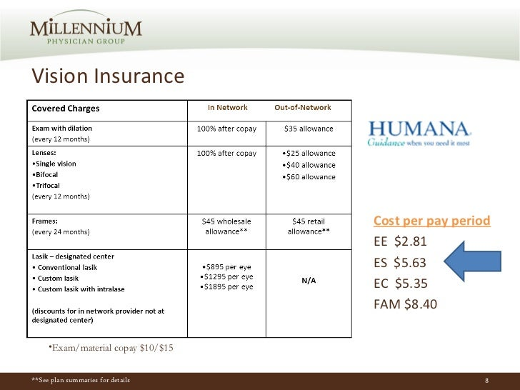 Vision Insurance <ul><li>Exam/material copay $10/$15 </li></ul>Cost per pay period EE  $2.81 ES  $5.63 EC  $5.35 FAM $8.40...