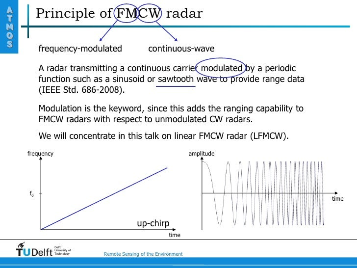 fmcw radar phd thesis