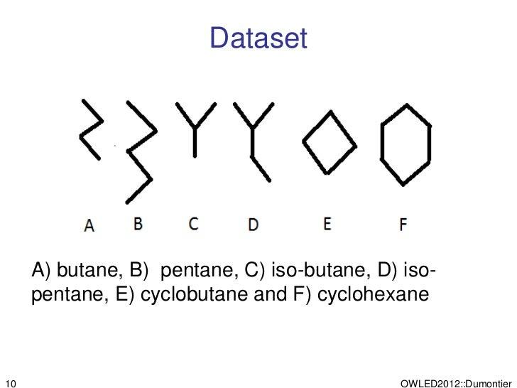 Dataset     A) butane, B) pentane, C) iso-butane, D) iso-     pentane, E) cyclobutane and F) cyclohexane10                ...