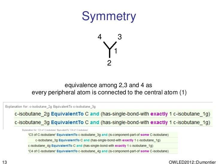 Symmetry                             4       3                                     1                                 2    ...