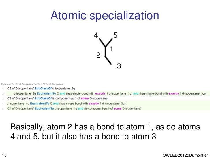 Atomic specialization                           4    5                                1                            2      ...