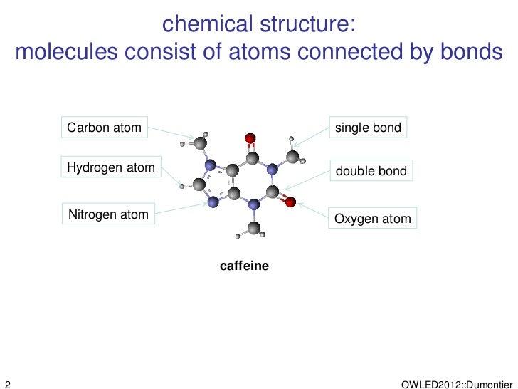 chemical structure:    molecules consist of atoms connected by bonds        Carbon atom                single bond        ...