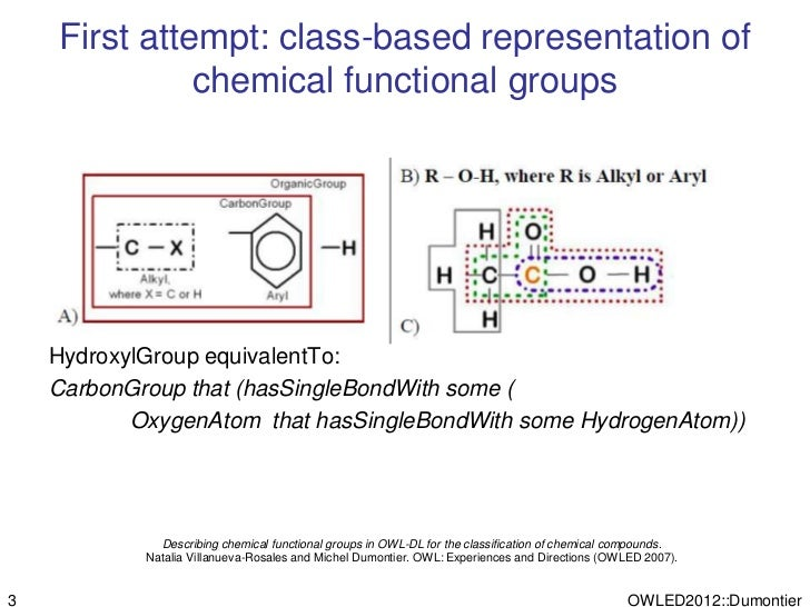 First attempt: class-based representation of              chemical functional groups    HydroxylGroup equivalentTo:    Car...