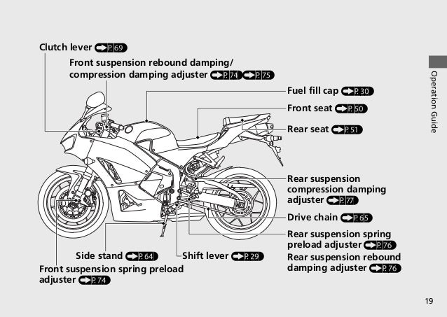 2012 Owner Manual Honda Cbr600rr