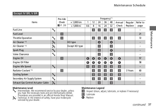 Dealer recommended maintenance user manuals array 2012 owner manual honda cbr600rr rh slideshare net fandeluxe Images