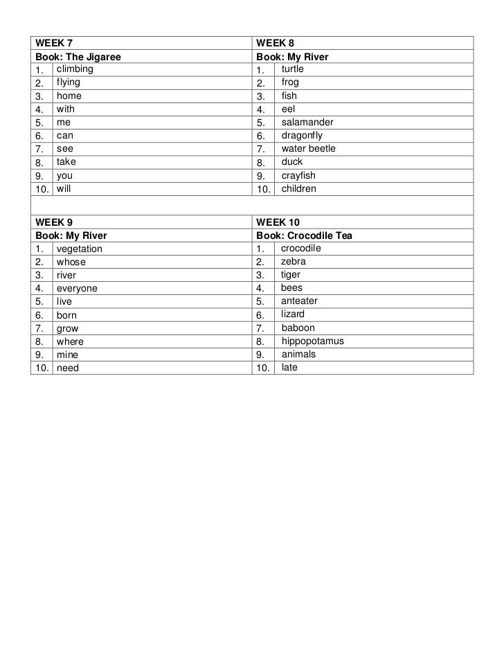 Worksheets 1 2 Spelling 2012 p1 t2 spelling list 2