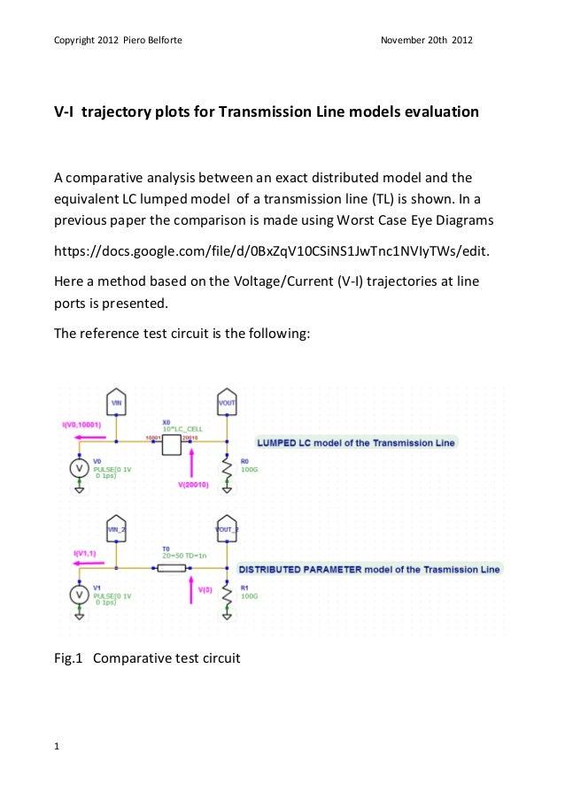 Copyright 2012 Piero Belforte November 20th 20121V-I trajectory plots for Transmission Line models evaluationA comparative...