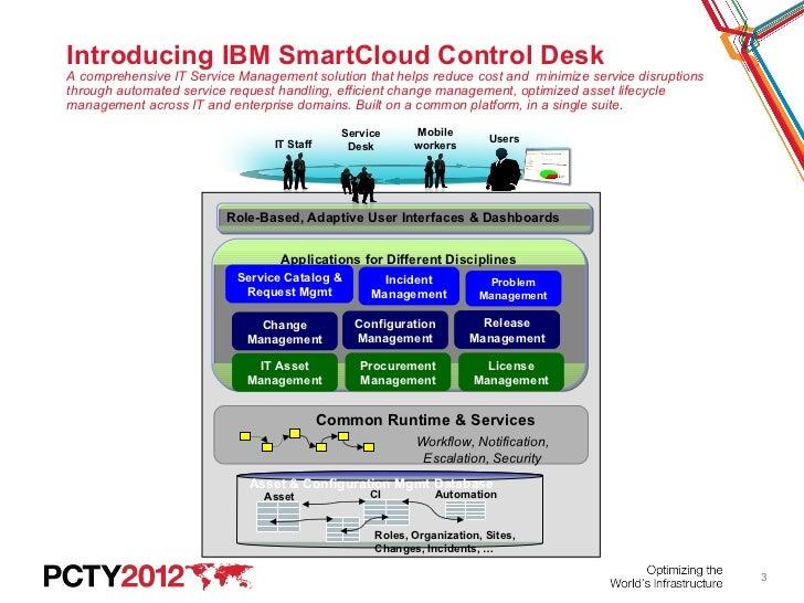 Superb ... 3. Introducing IBM SmartCloud Control ... Photo