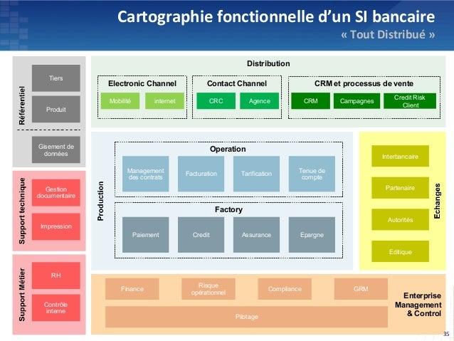 Octo 2012 banque du futur 2020 scenarios 2020 for Architecture fonctionnelle