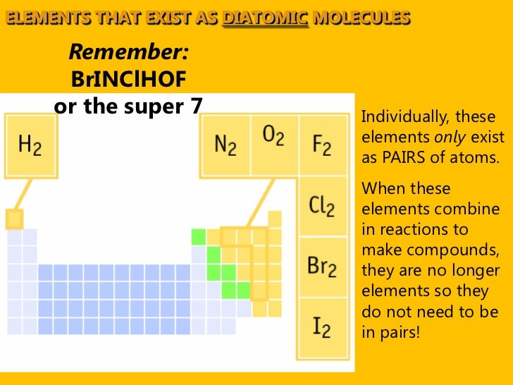 Recall That A Diatomic Compounds Wavefunction Can ... | Chegg.com
