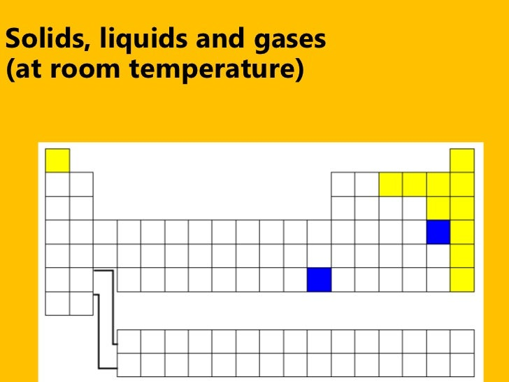 Introduction to periodic table solids liquids and gasesat room temperature urtaz