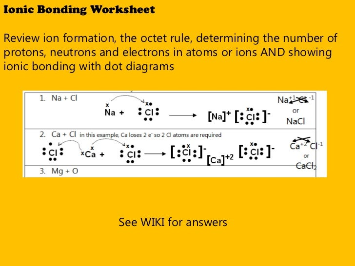 2012 Ppt Unit 2 3 Ionic Bonding Djy R1