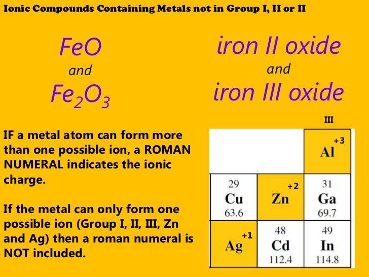 balanced chemical equation for chemosynthesis