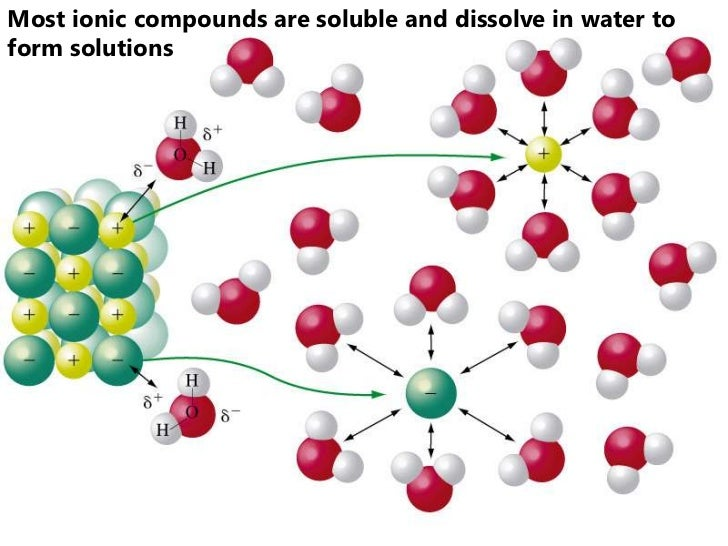 electrolytes ionic bond and sodium chloride Certain ions are referred to in physiology as electrolytes (including sodium, potassium,  a single ionic bond in sodium chloride can be shown as follows.