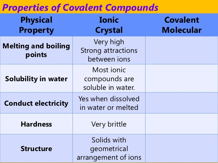 ... arrangement of ions; 16. Properties of Covalent Compounds ...