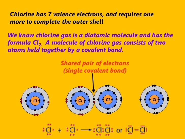 0304 valence electrons and bonding individual In chemistry, a valence electron is an outer shell electron that is associated with  an atom, and that can participate in the formation of a chemical bond if the outer  shell is not closed in a single covalent bond, both atoms in the bond contribute  one valence.