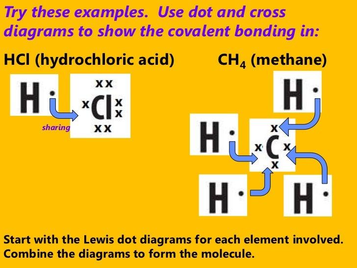 2012 ppt unit 2 4 covalent bonding djy r1 (draft)