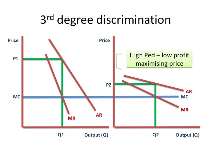 a discussion on the price of discrimination (c) should input price discrimination be allowed by airports  since concession  costs are, as discussed above, the lowest in this case thus it.